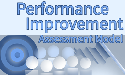 A Model to Assess Performance Improvement